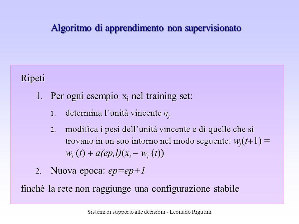 Algoritmo di apprendimento non supervisionato