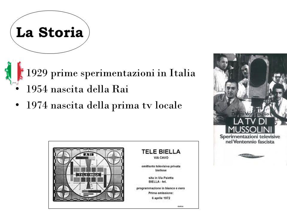 La Storia 1929 prime sperimentazioni in Italia 1954 nascita della Rai
