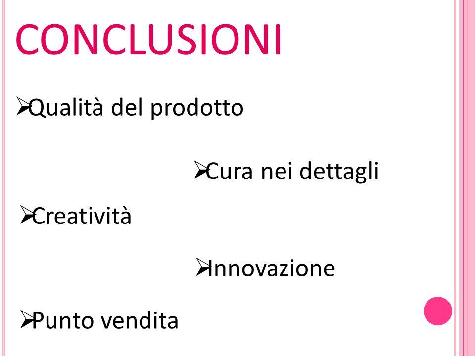 CONCLUSIONI Qualità del prodotto Cura nei dettagli Creatività