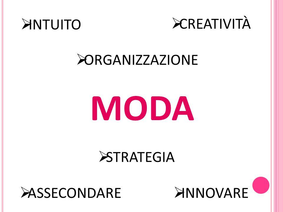 INTUITO CREATIVITÀ ORGANIZZAZIONE MODA STRATEGIA ASSECONDARE INNOVARE