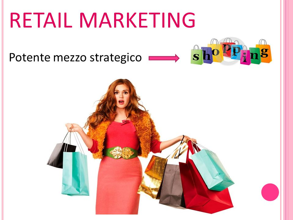 retail marketing Potente mezzo strategico