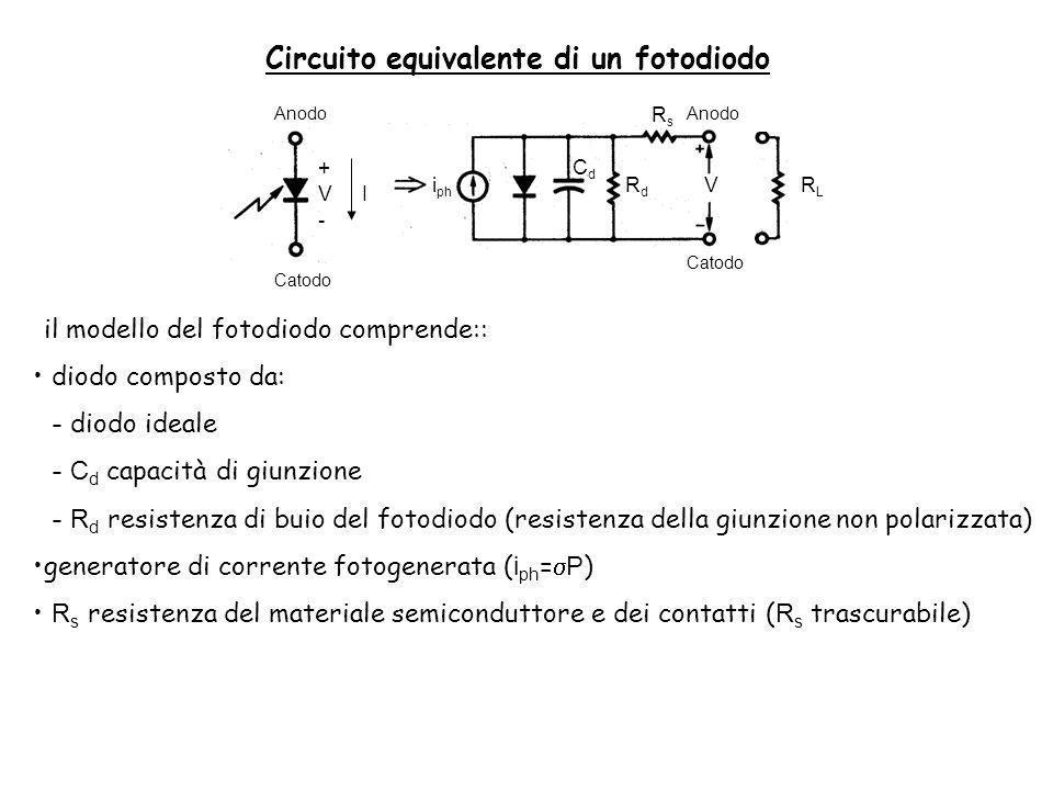 Circuito equivalente di un fotodiodo