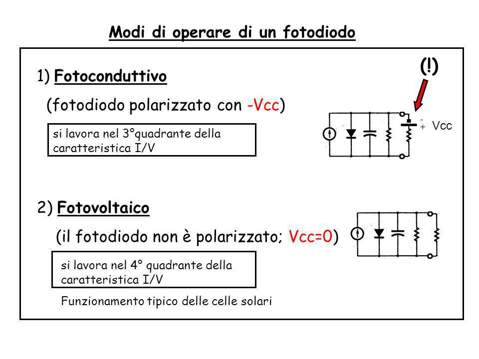 (!) Modi di operare di un fotodiodo 1) Fotoconduttivo