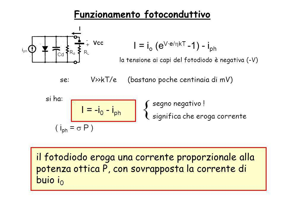 { Funzionamento fotoconduttivo I = io (eV·e/hkT -1) - iph
