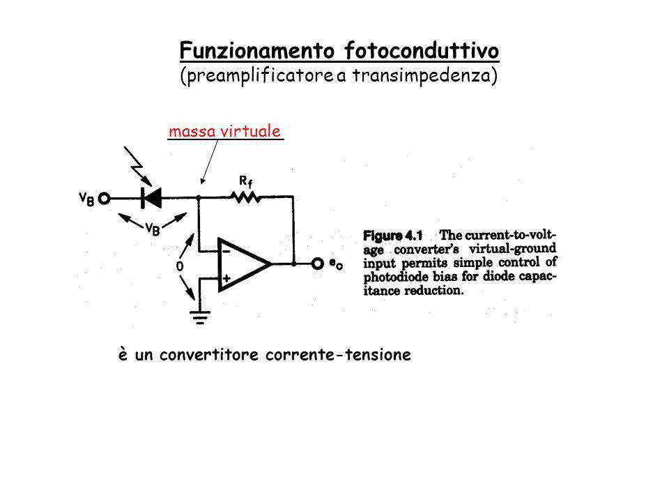 Funzionamento fotoconduttivo (preamplificatore a transimpedenza)