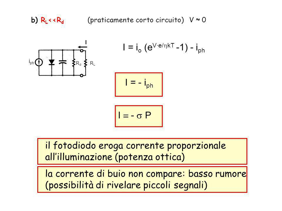 I = io (eV·e/hkT -1) - iph I = - iph I  - s P