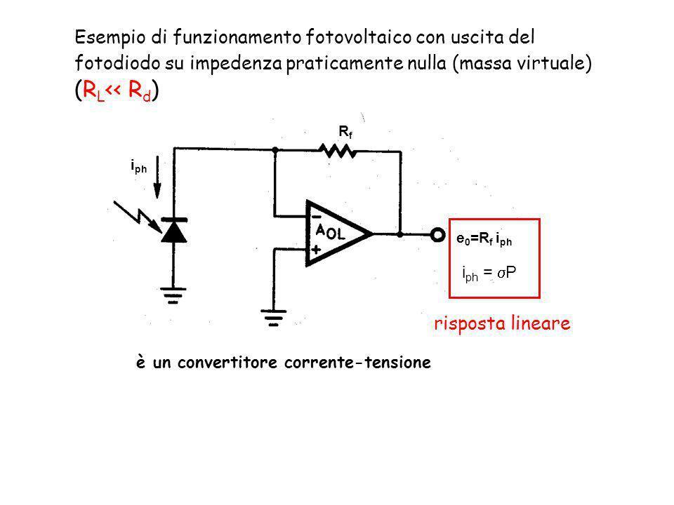 Esempio di funzionamento fotovoltaico con uscita del fotodiodo su impedenza praticamente nulla (massa virtuale) (RL<< Rd)