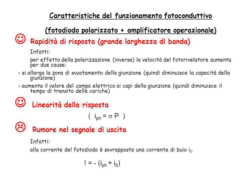 Caratteristiche del funzionamento fotoconduttivo