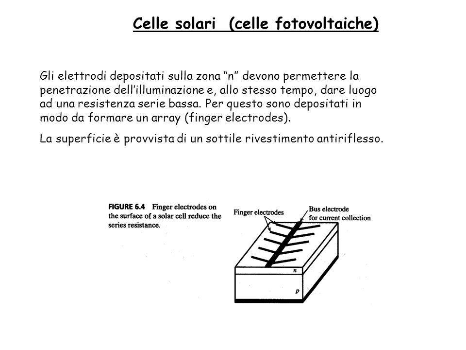 Celle solari (celle fotovoltaiche)