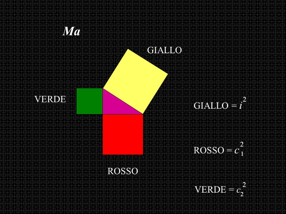 Ma GIALLO VERDE 2 GIALLO = i 2 ROSSO = c 1 ROSSO 2 VERDE = c 2