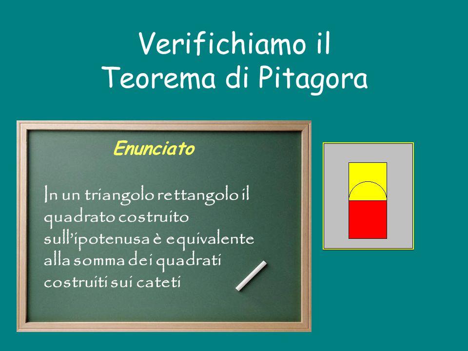 Verifichiamo il Teorema di Pitagora