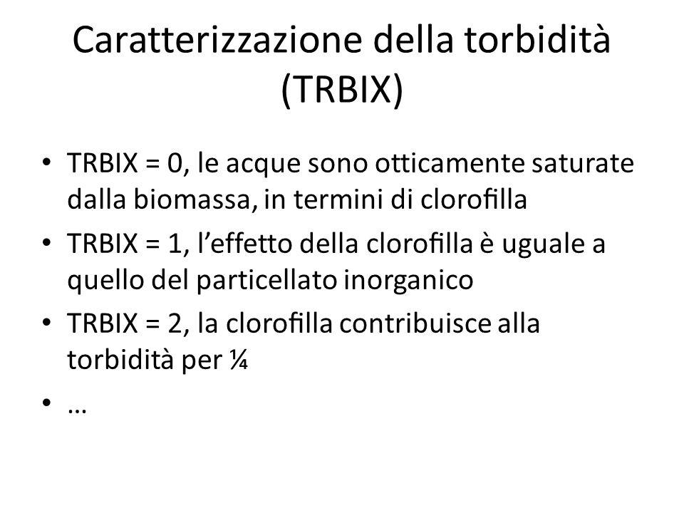 Caratterizzazione della torbidità (TRBIX)