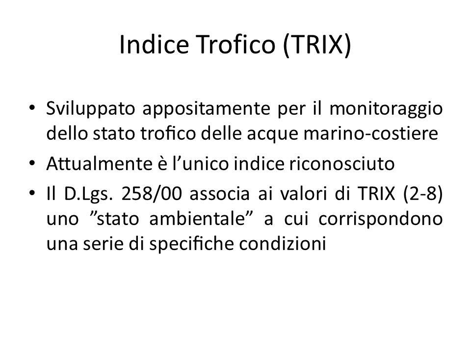 Indice Trofico (TRIX) Sviluppato appositamente per il monitoraggio dello stato trofico delle acque marino-costiere.