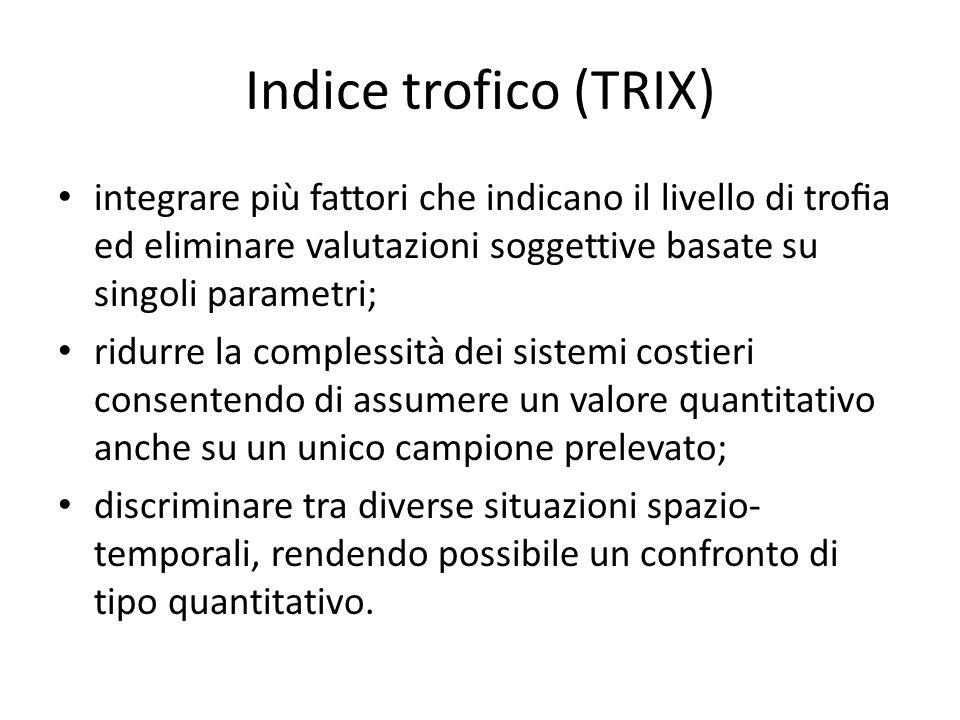Indice trofico (TRIX) integrare più fattori che indicano il livello di trofia ed eliminare valutazioni soggettive basate su singoli parametri;