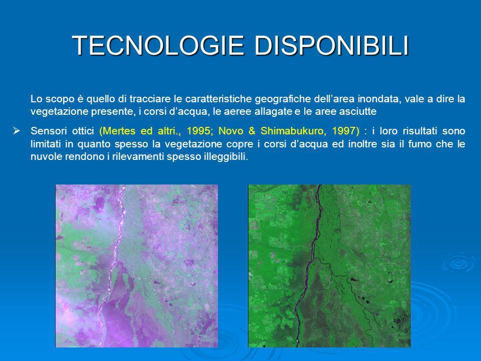 TECNOLOGIE DISPONIBILI