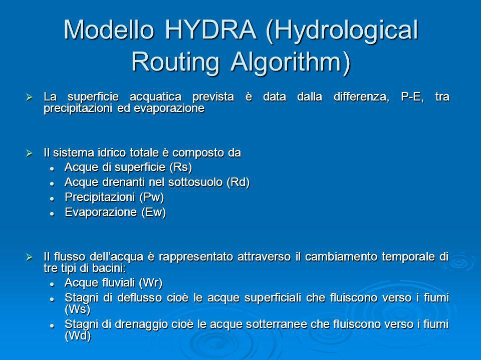 Modello HYDRA (Hydrological Routing Algorithm)