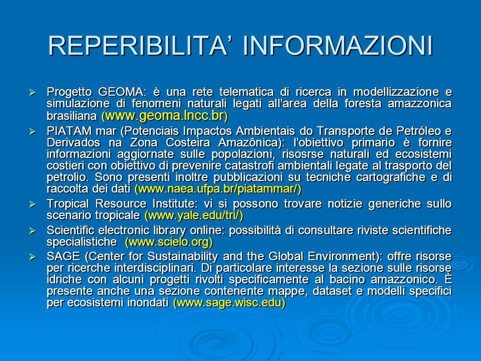 REPERIBILITA' INFORMAZIONI