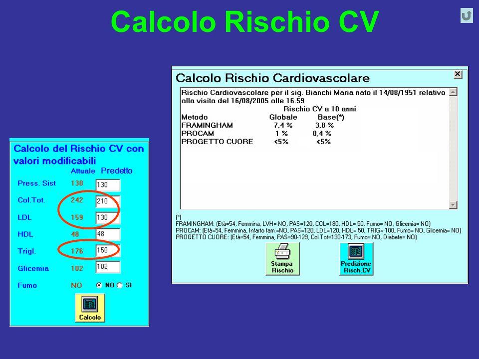 Calcolo Rischio CV Predetto