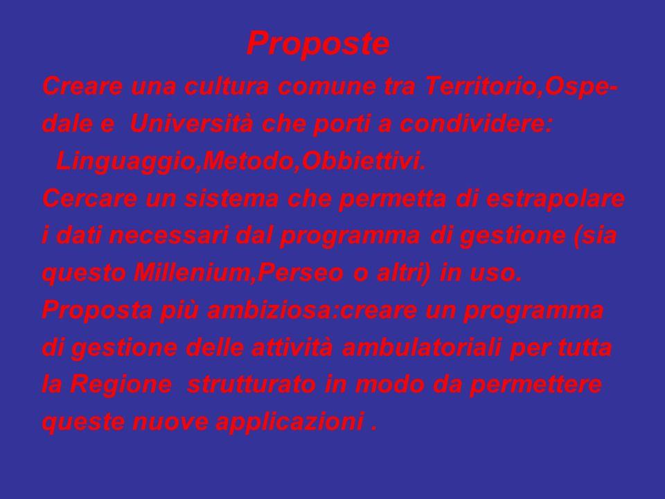 Proposte Creare una cultura comune tra Territorio,Ospe-