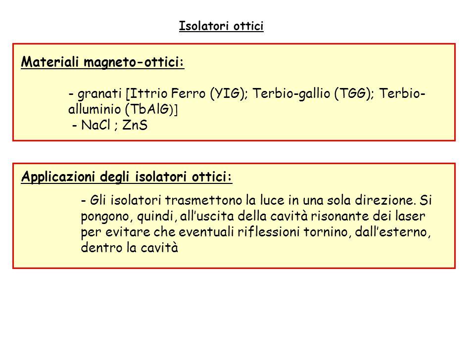Materiali magneto-ottici: