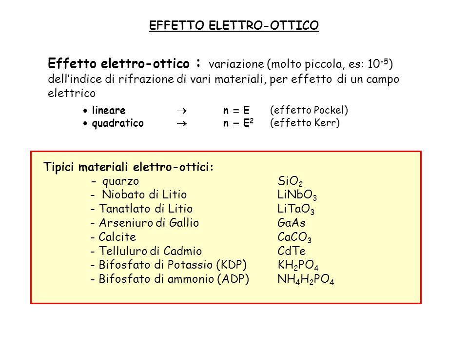 EFFETTO ELETTRO-OTTICO