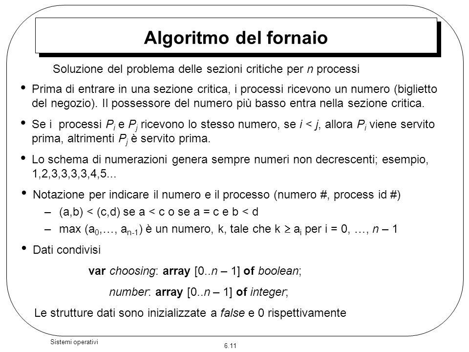 Algoritmo del fornaio Soluzione del problema delle sezioni critiche per n processi.