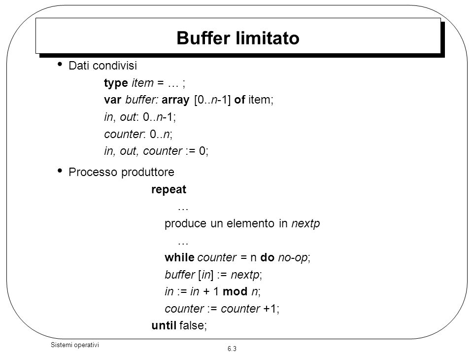 Buffer limitato Dati condivisi type item = … ;