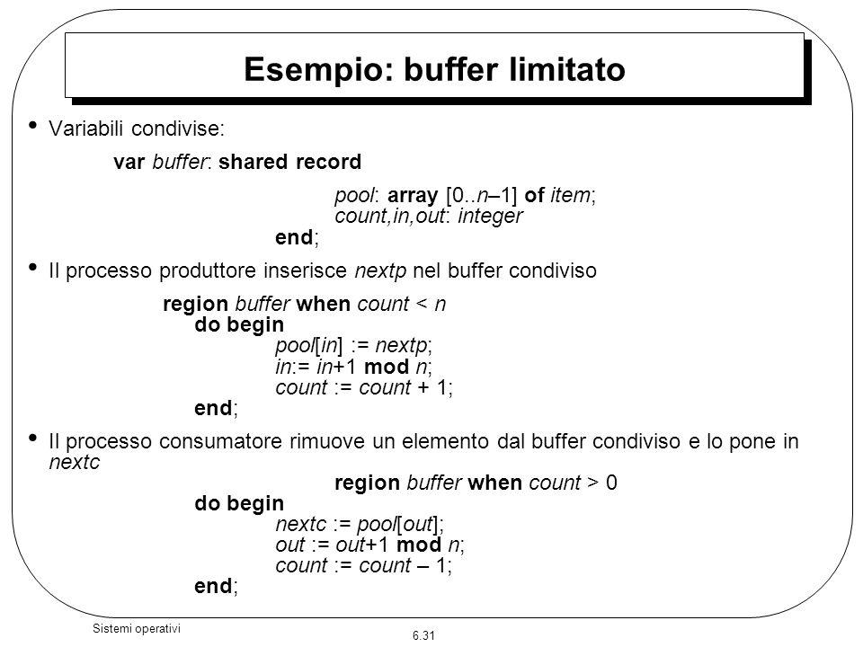 Esempio: buffer limitato