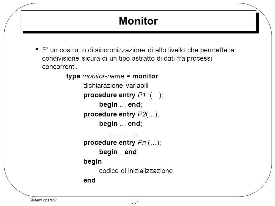 Monitor E' un costrutto di sincronizzazione di alto livello che permette la condivisione sicura di un tipo astratto di dati fra processi concorrenti.