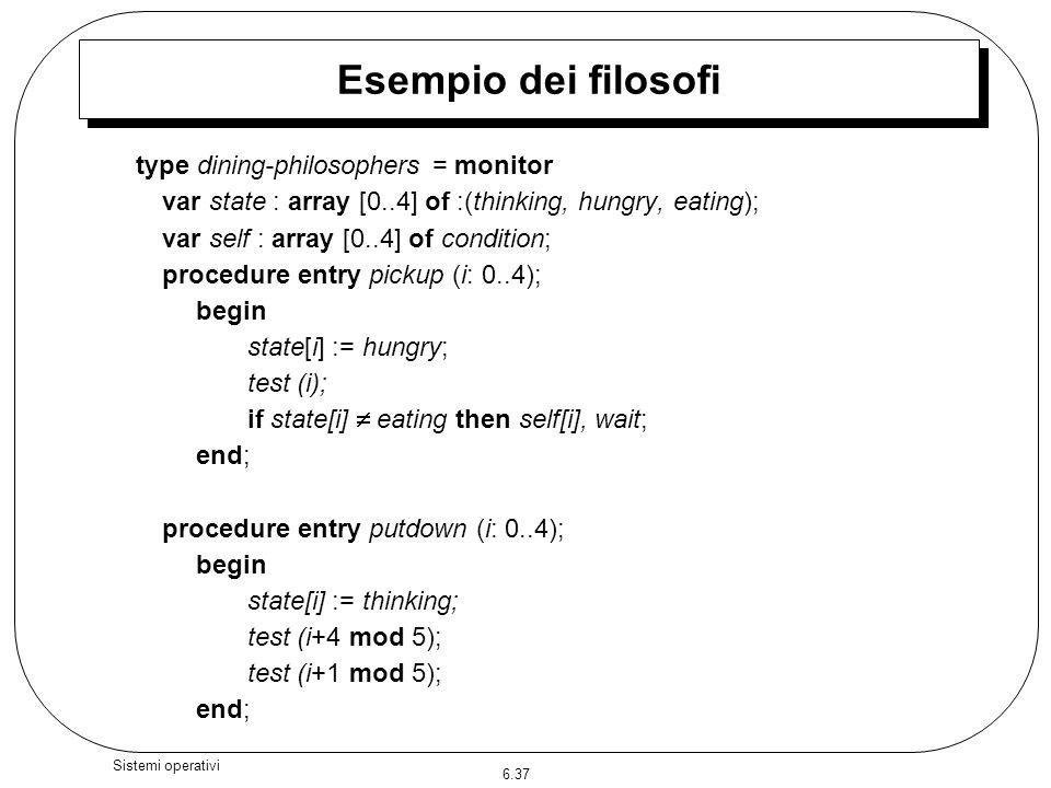 Esempio dei filosofi type dining-philosophers = monitor