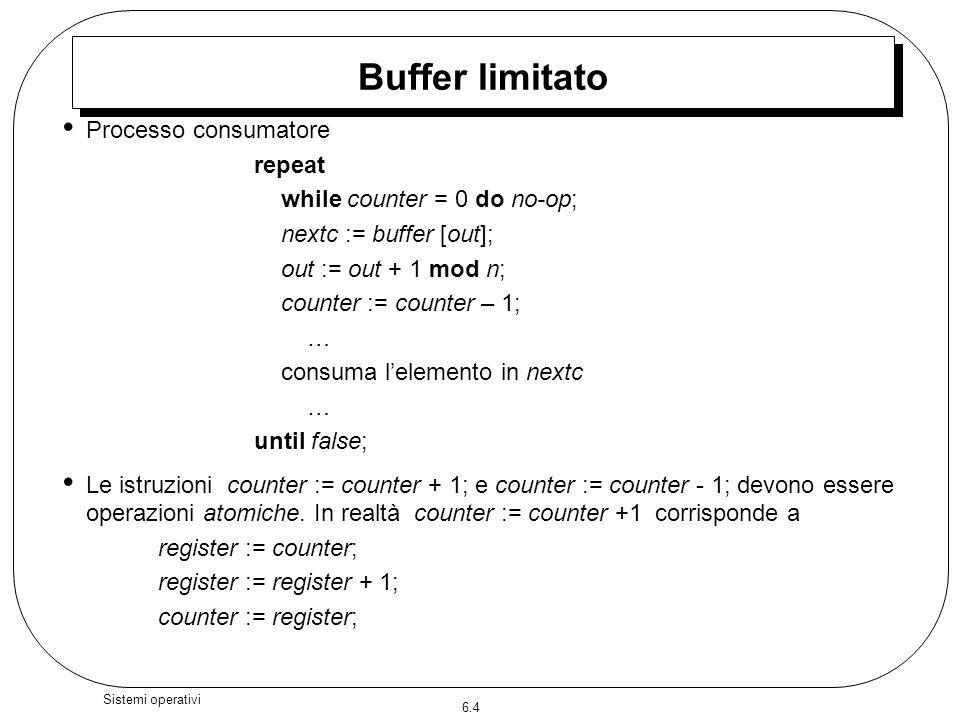 Buffer limitato Processo consumatore repeat
