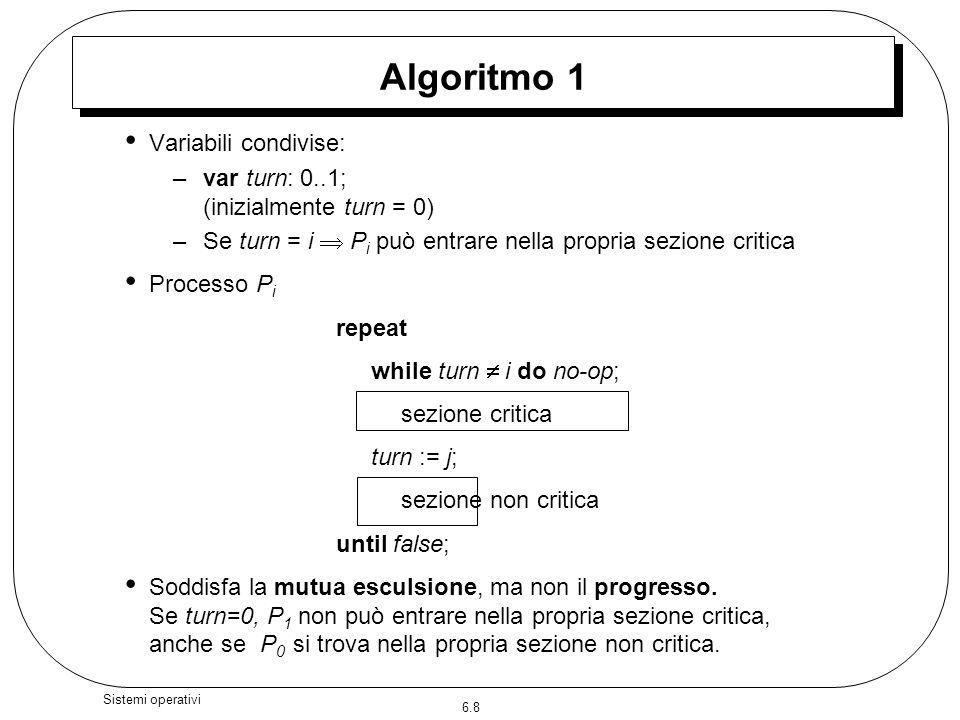 Algoritmo 1 Variabili condivise:
