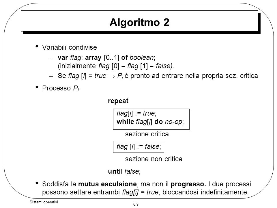Algoritmo 2 Variabili condivise