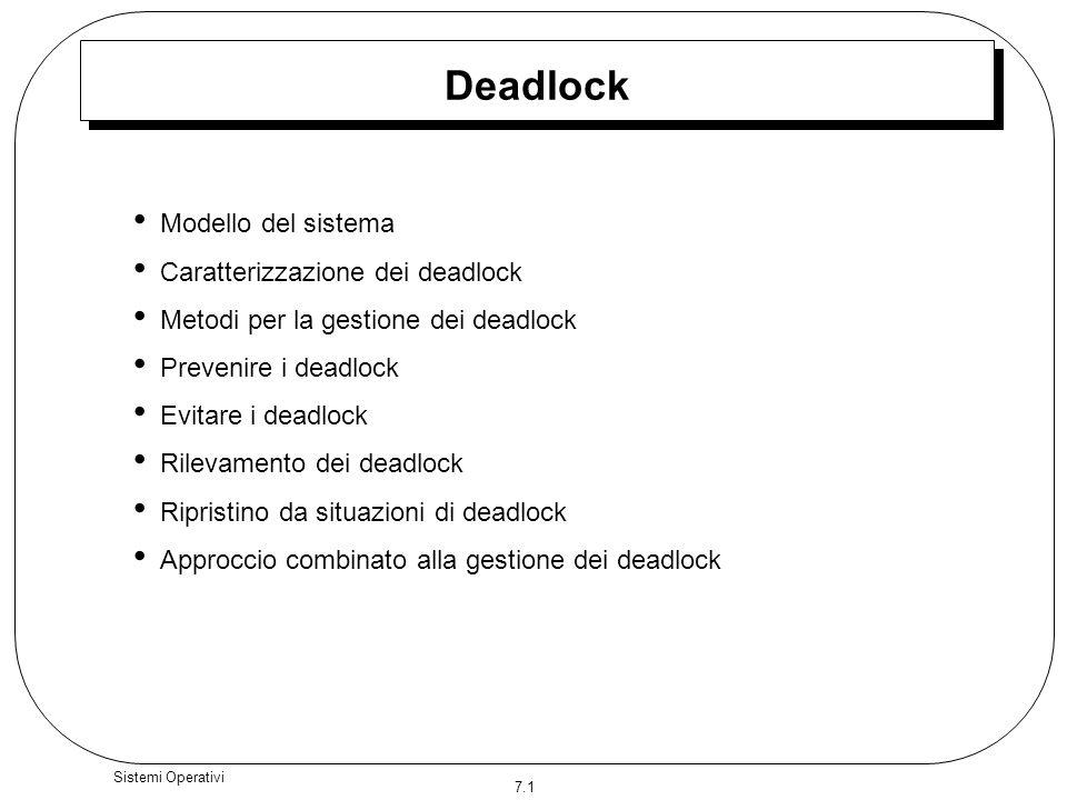 Deadlock Modello del sistema Caratterizzazione dei deadlock