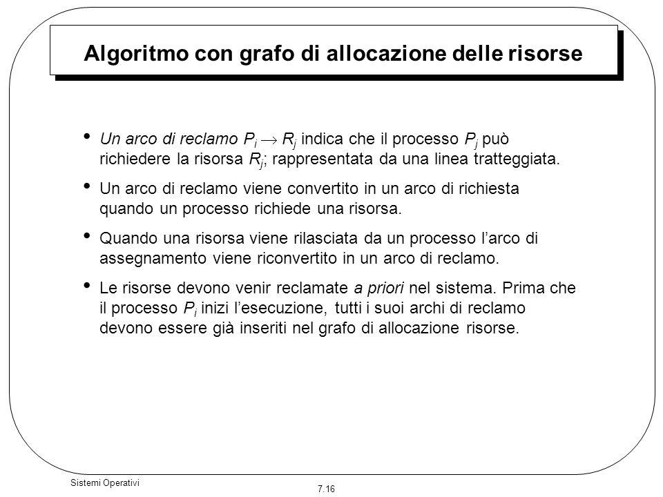 Algoritmo con grafo di allocazione delle risorse