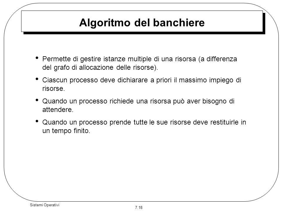 Algoritmo del banchiere