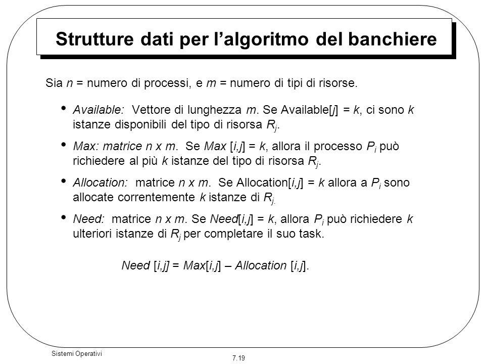 Strutture dati per l'algoritmo del banchiere