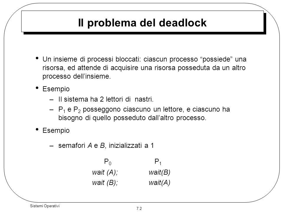 Il problema del deadlock