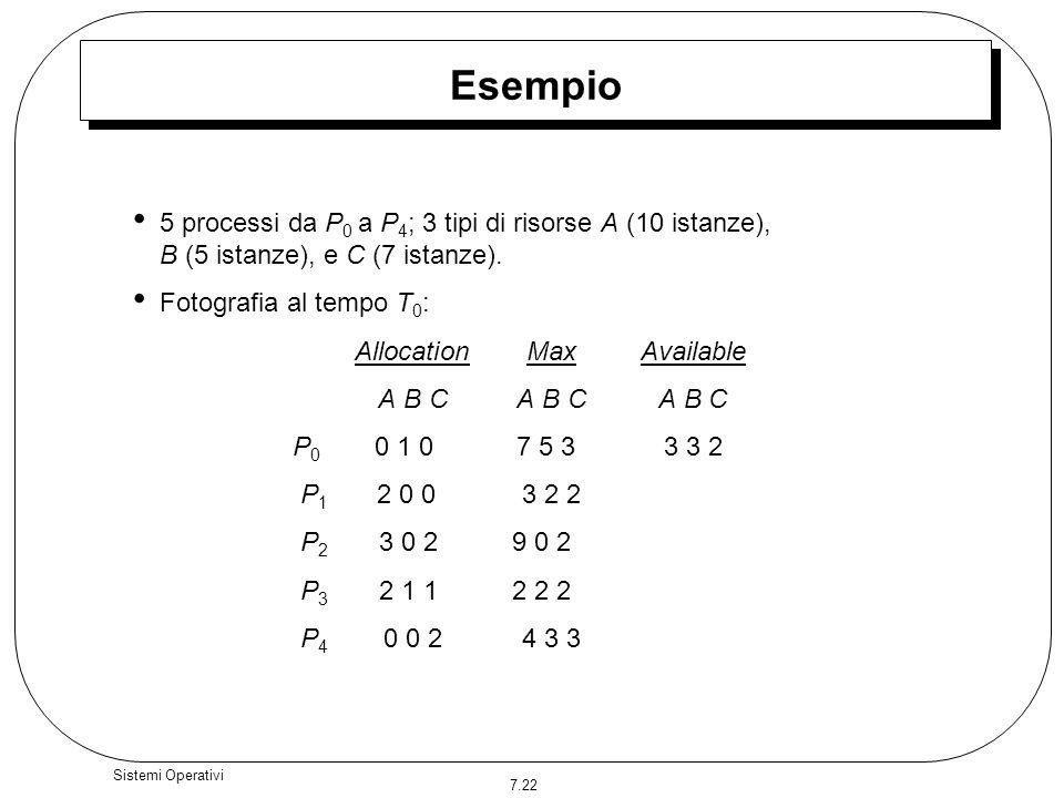 Esempio5 processi da P0 a P4; 3 tipi di risorse A (10 istanze), B (5 istanze), e C (7 istanze). Fotografia al tempo T0: