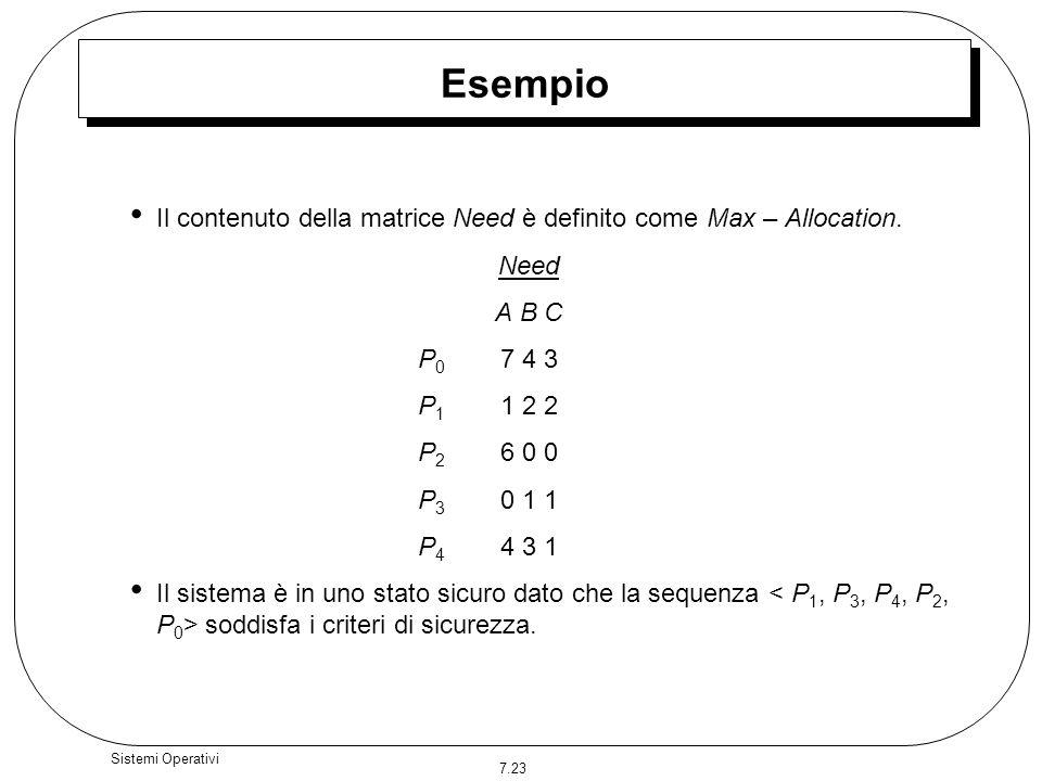 EsempioIl contenuto della matrice Need è definito come Max – Allocation. Need. A B C. P0 7 4 3. P1 1 2 2.