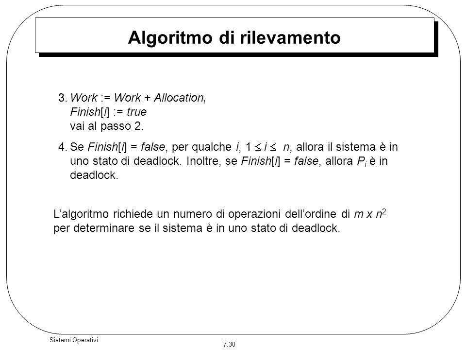 Algoritmo di rilevamento