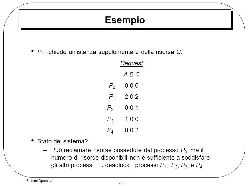 Esempio P2 richiede un'istanza supplementare della risorsa C. Request