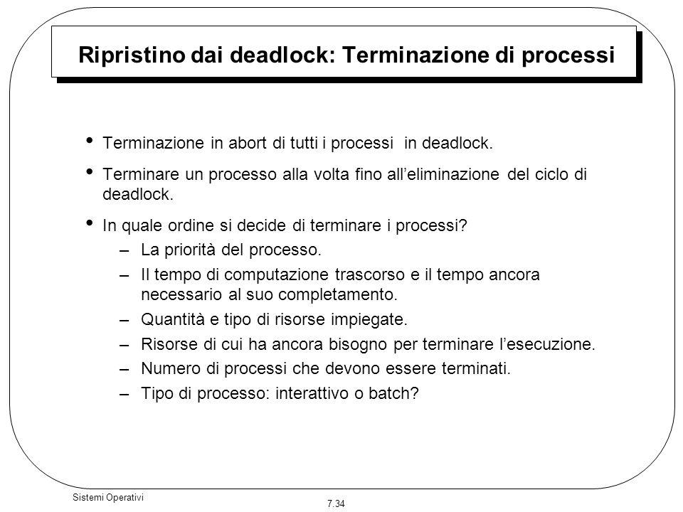 Ripristino dai deadlock: Terminazione di processi