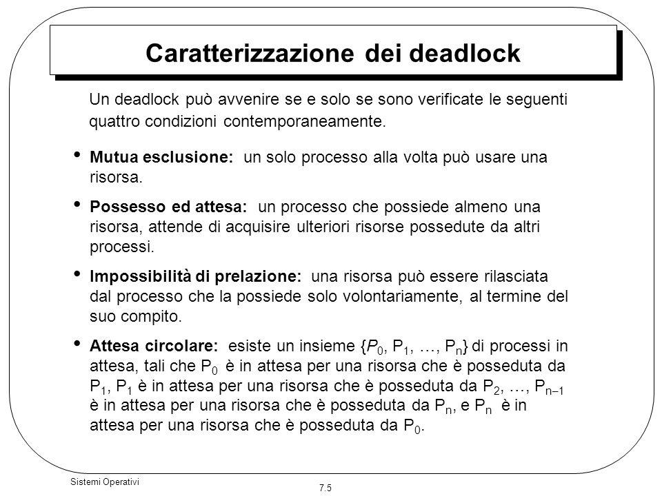 Caratterizzazione dei deadlock