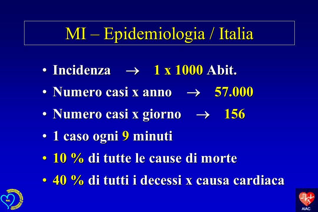 MI – Epidemiologia / Italia