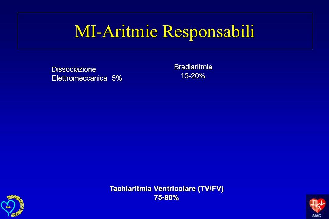 MI-Aritmie Responsabili