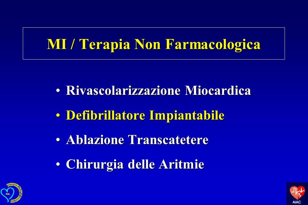 MI / Terapia Non Farmacologica