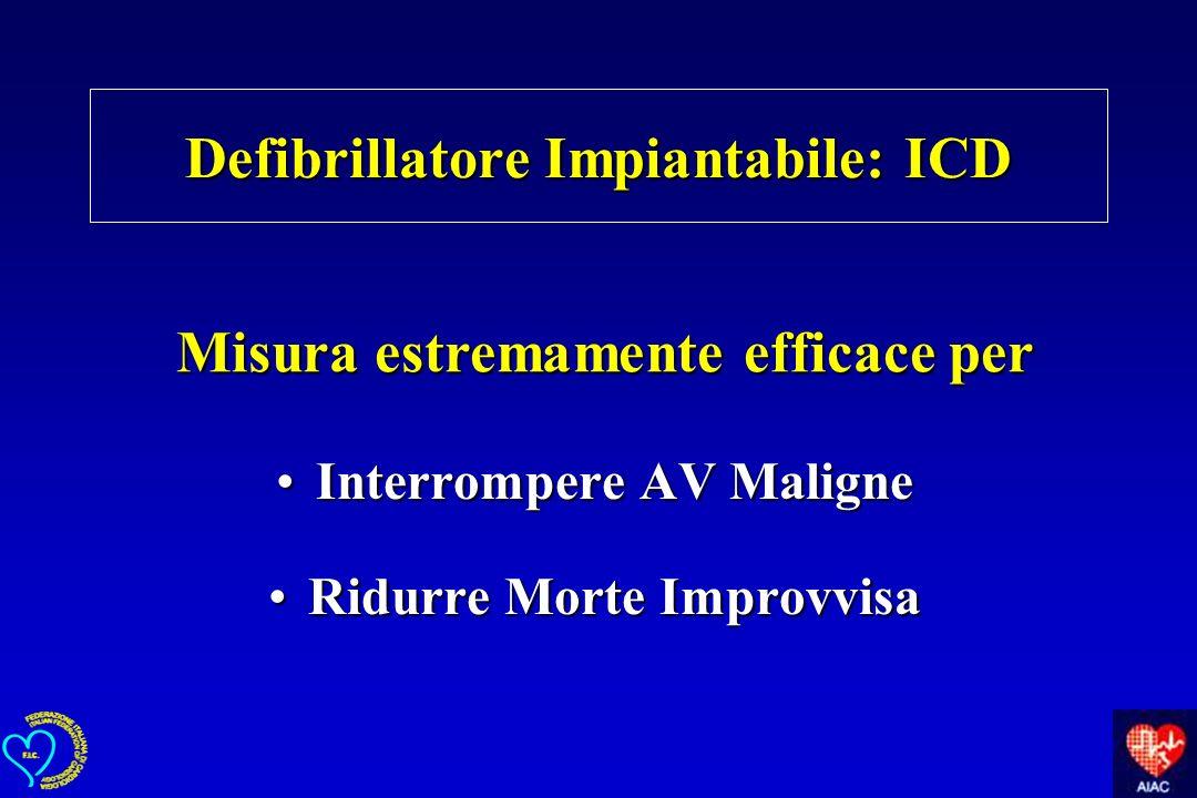 Defibrillatore Impiantabile: ICD