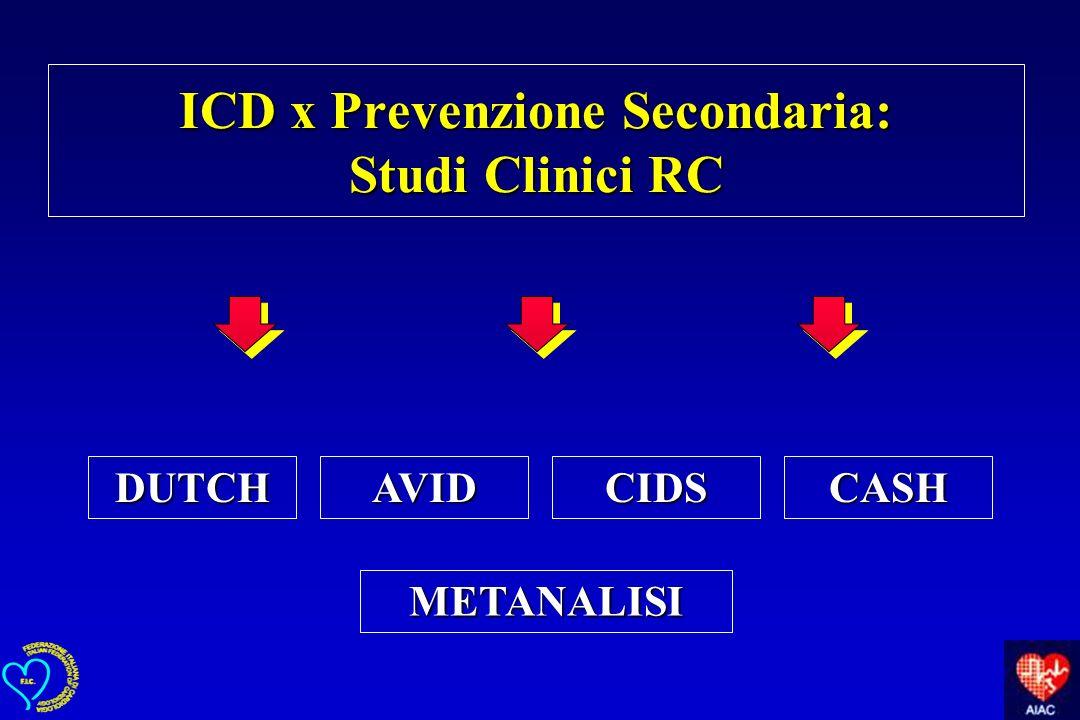 ICD x Prevenzione Secondaria: Studi Clinici RC