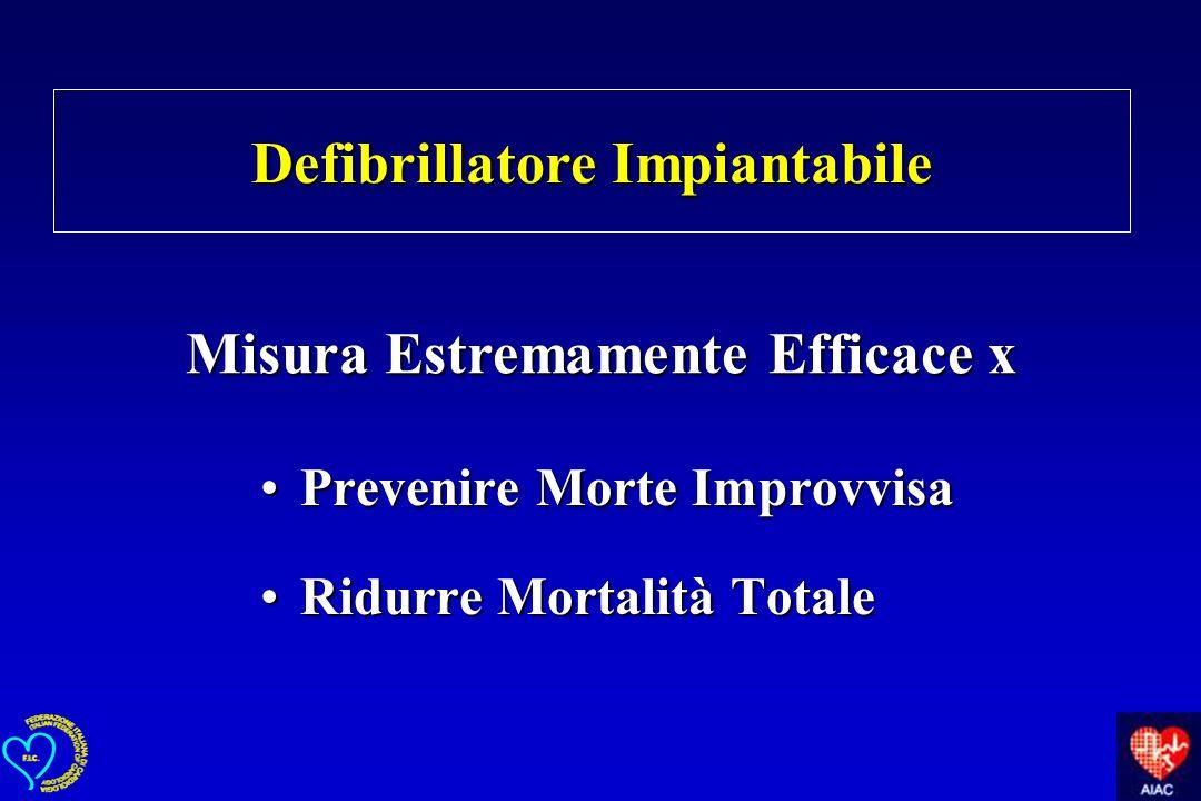 Defibrillatore Impiantabile Misura Estremamente Efficace x